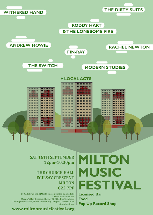Milton Music Festival 2017 Poster